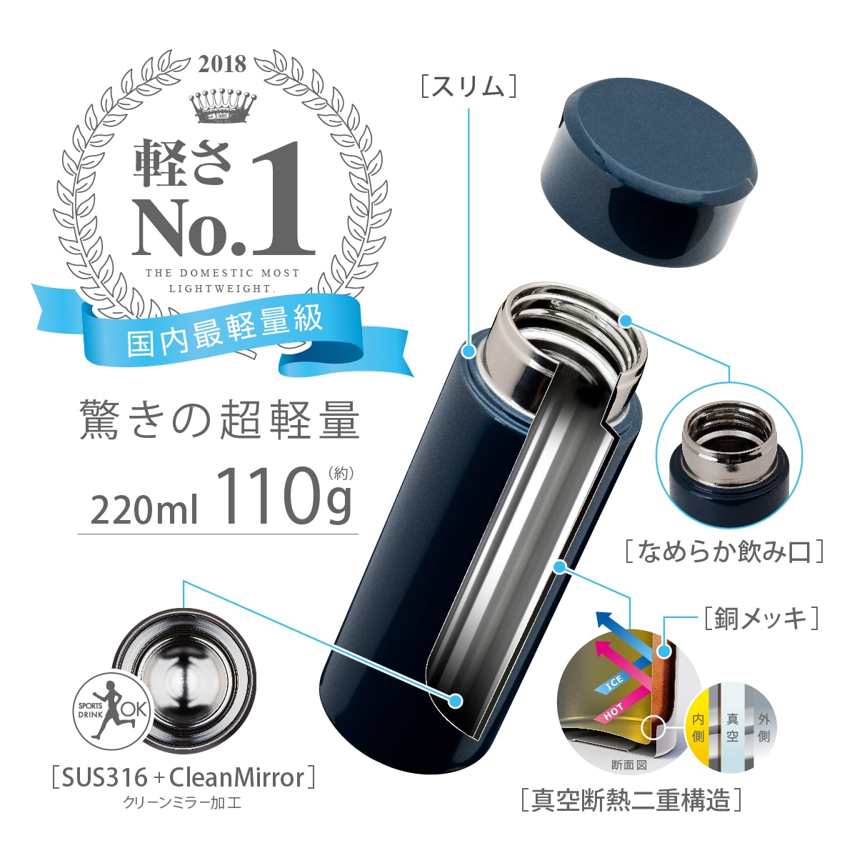Airlist 超軽量スリムボトル 220ml ピンク image02 thumbnail